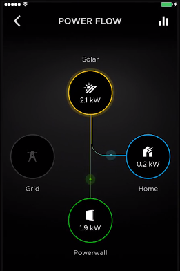 Tesla-app_PowerFlow